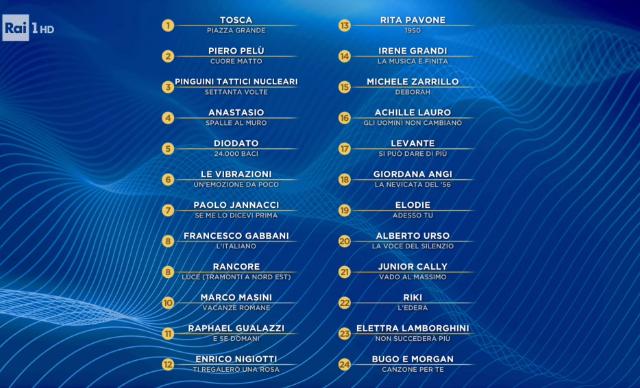 Perchè è importante anche la terza serata (quella delle cover & duetti) nell'esito finale del Festival di Sanremo 2020?