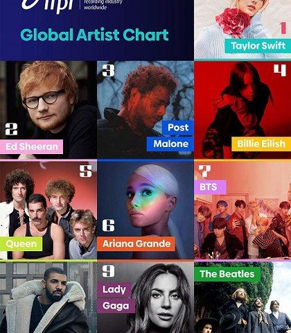 E' Taylor Swift la Best selling recording artist del 2019