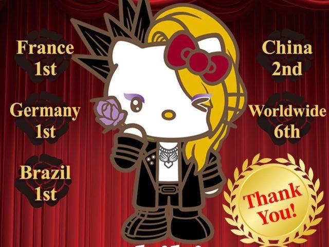 Hello Kitty: merchandising di successo anche con dischi (Hed Kandi, Avril Lavigne ed ora Yoshiki)